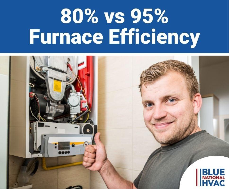 80% vs 95% Efficiency Furnace